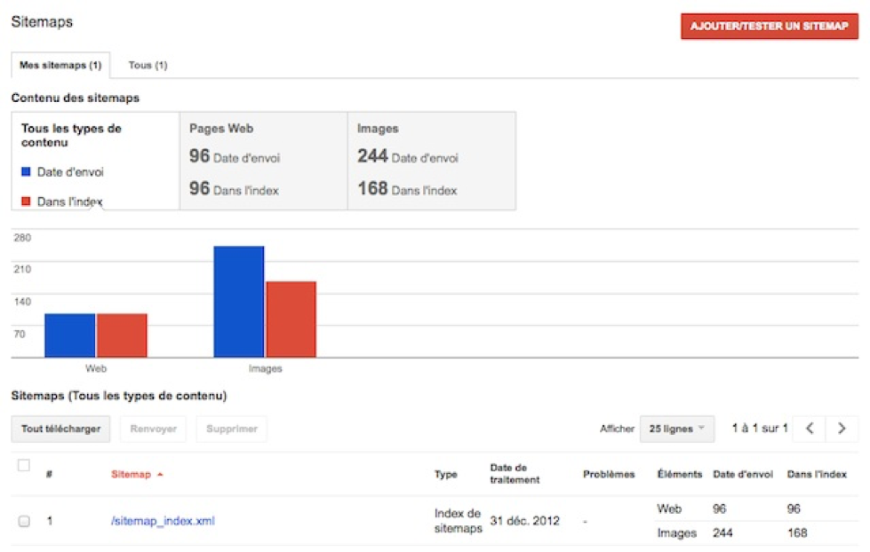 sitemaps-google-search-console