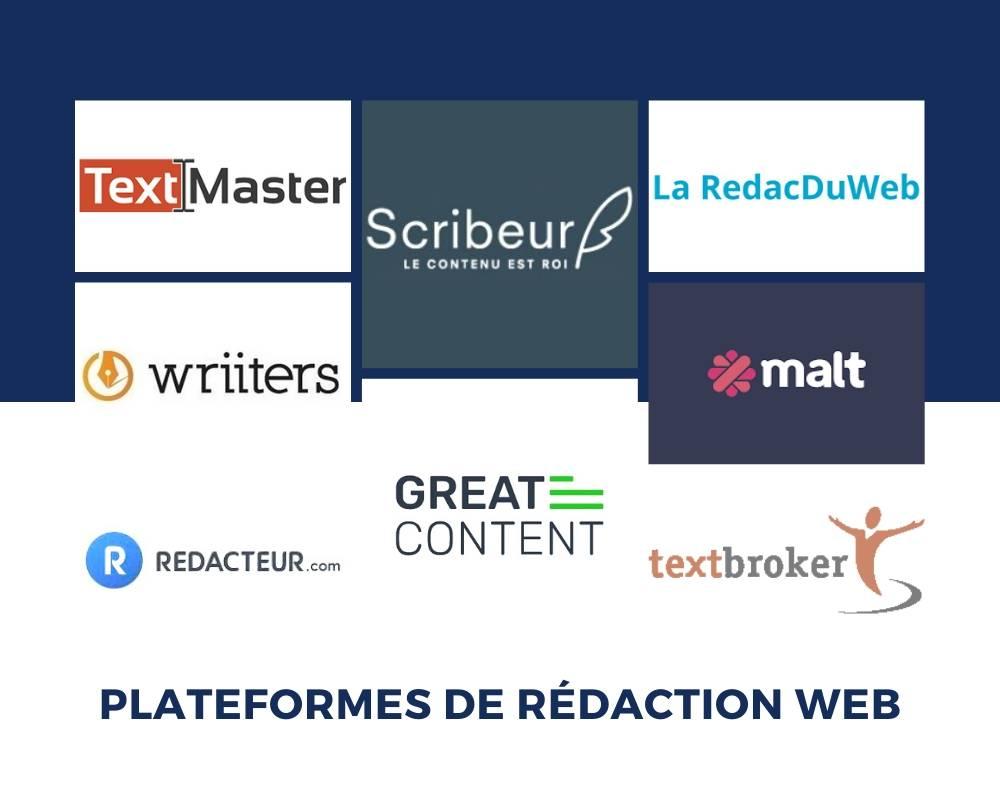 plateformes de rédaction web