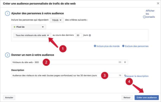 Création d'une audience personnalisée sur Facebook Ads